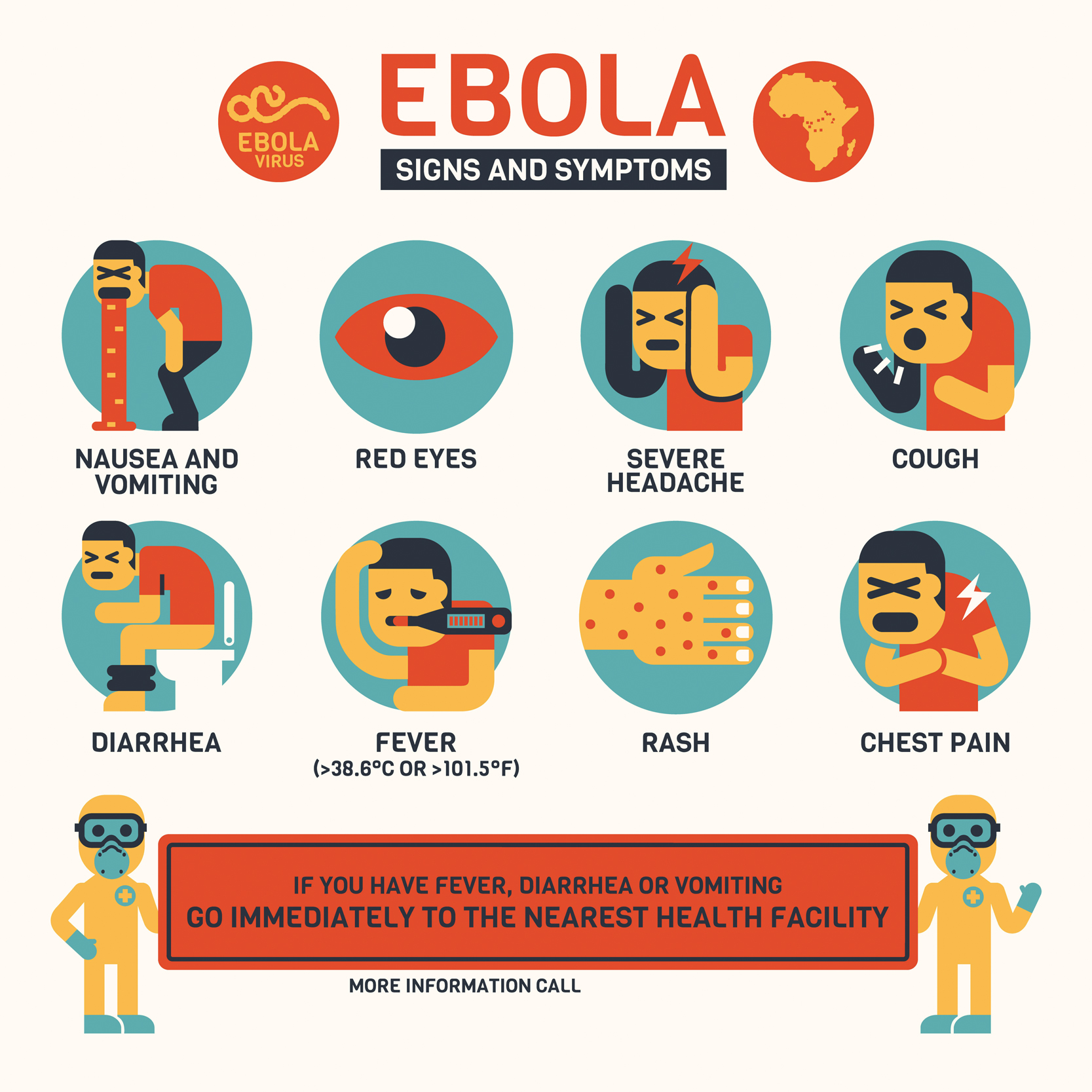understanding the origin symptoms and transmission of ebola People who care for those infected with ebola should wear  bushmeat, an important source of protein in the diet of some  for the symptoms of ebola disease for those both at low risk and at higher risk.